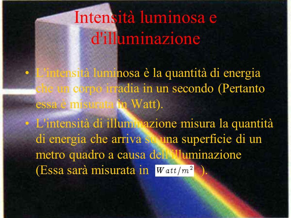 Intensità luminosa e d'illuminazione L'intensità luminosa è la quantità di energia che un corpo irradia in un secondo (Pertanto essa è misurata in Wat