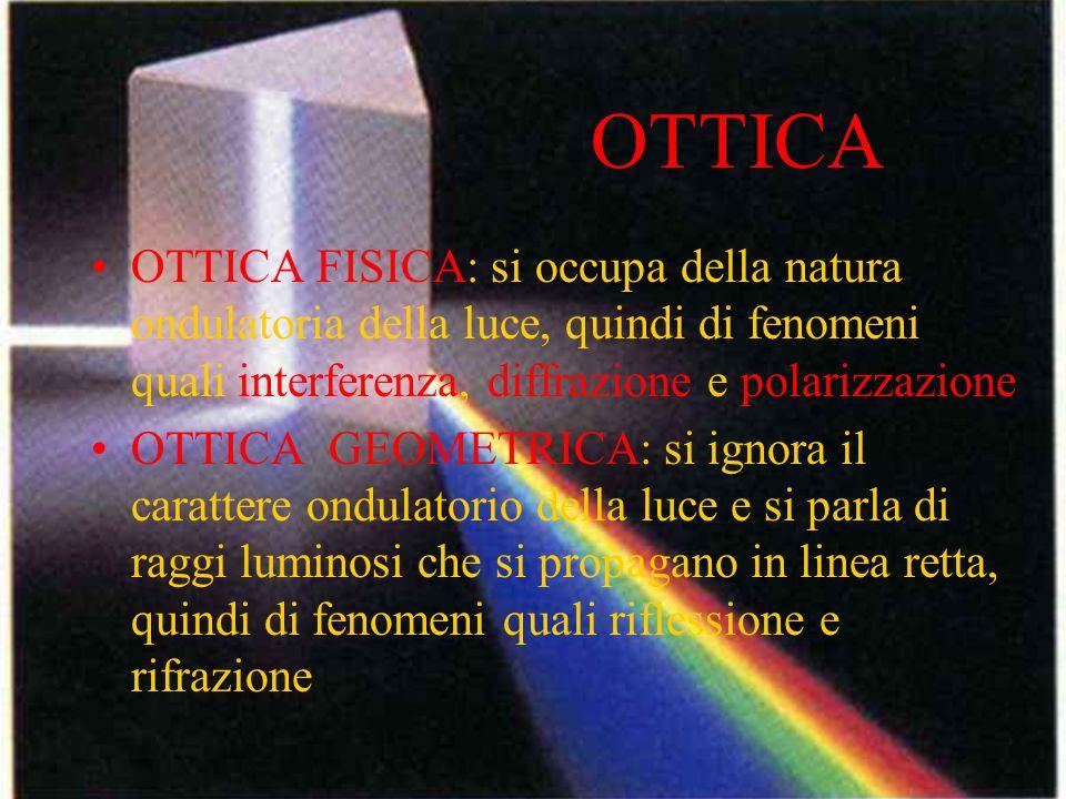 OTTICA OTTICA FISICA: si occupa della natura ondulatoria della luce, quindi di fenomeni quali interferenza, diffrazione e polarizzazione OTTICA GEOMET