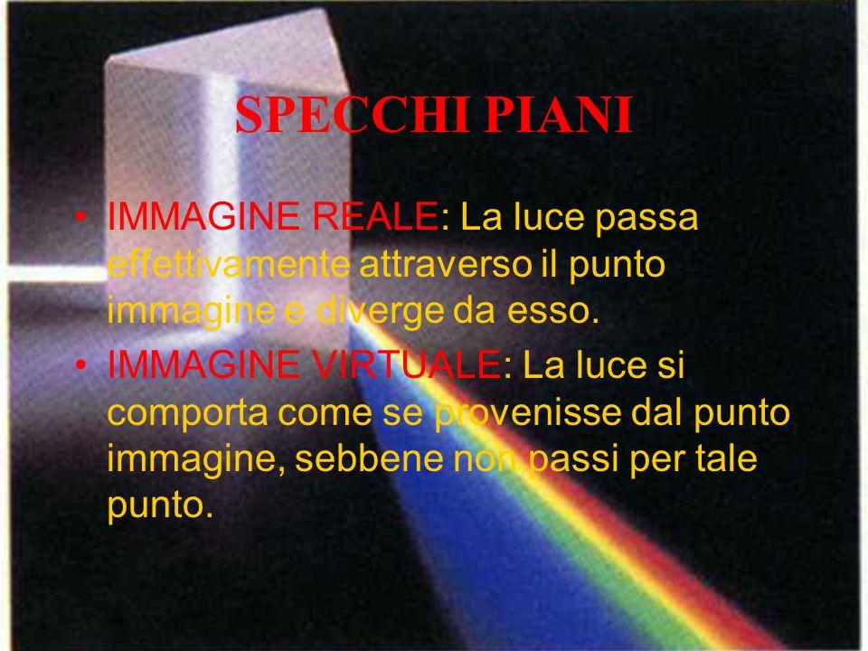 SPECCHI PIANI IMMAGINE REALE: La luce passa effettivamente attraverso il punto immagine e diverge da esso. IMMAGINE VIRTUALE: La luce si comporta come