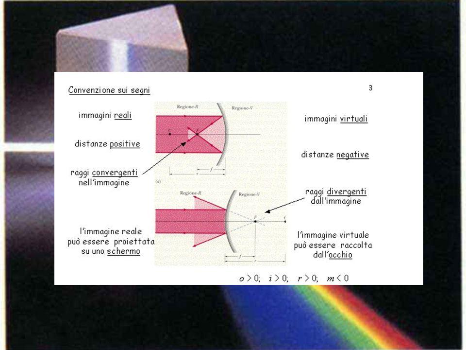SPECCHI SFERICI CONCAVI Il centro della sfera cui la calotta riflettente appartiene viene chiamato centro di curvatura.
