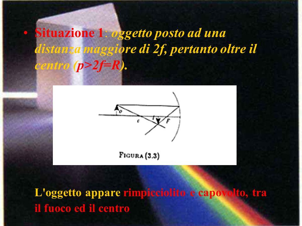 Situazione 1: oggetto posto ad una distanza maggiore di 2f, pertanto oltre il centro (p>2f=R). L'oggetto appare rimpicciolito e capovolto, tra il fuoc