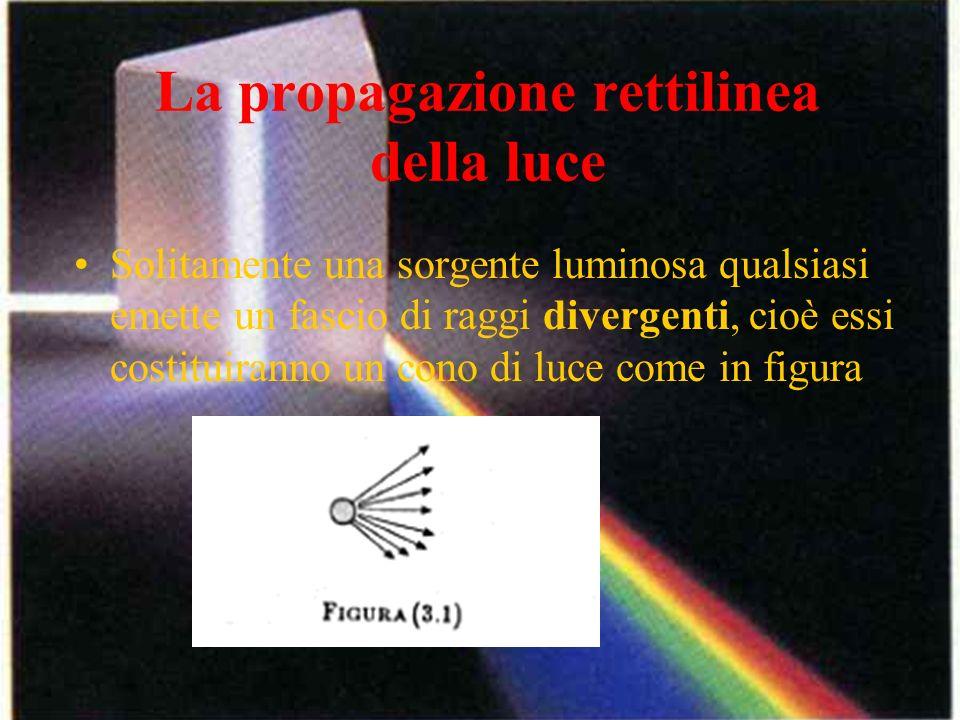 La propagazione rettilinea della luce Solitamente una sorgente luminosa qualsiasi emette un fascio di raggi divergenti, cioè essi costituiranno un con