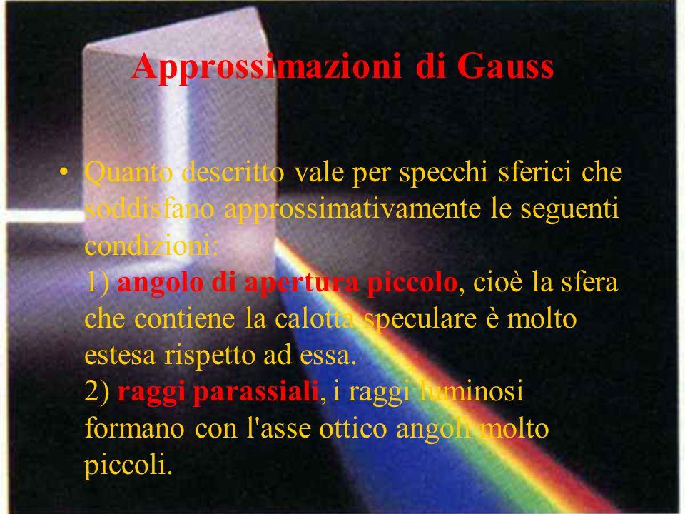 Approssimazioni di Gauss Quanto descritto vale per specchi sferici che soddisfano approssimativamente le seguenti condizioni: 1) angolo di apertura pi