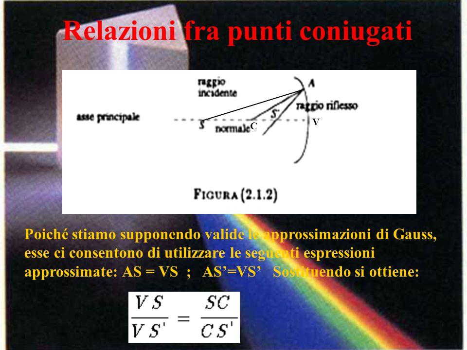 Relazioni fra punti coniugati C V Poiché stiamo supponendo valide le approssimazioni di Gauss, esse ci consentono di utilizzare le seguenti espression