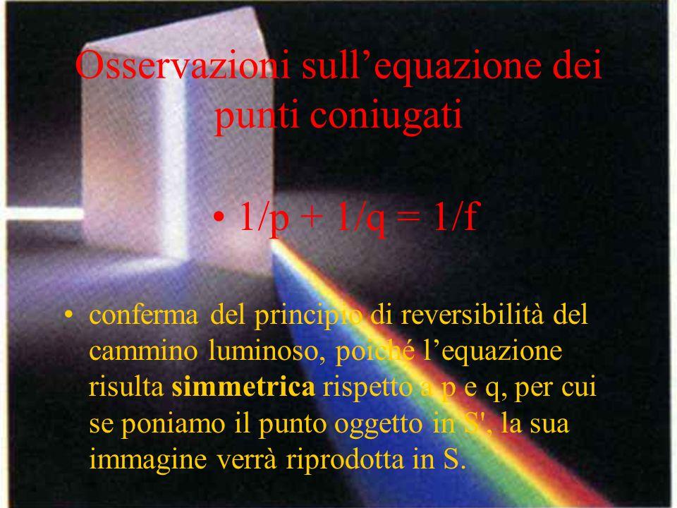 Osservazioni sullequazione dei punti coniugati 1/p + 1/q = 1/f conferma del principio di reversibilità del cammino luminoso, poiché lequazione risulta