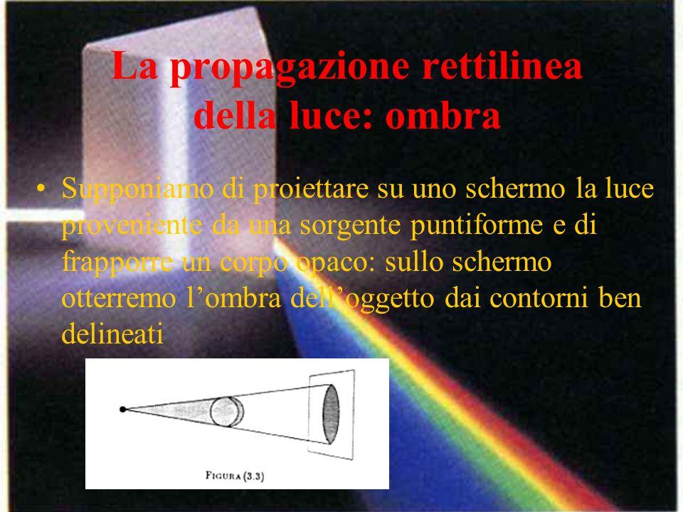 La propagazione rettilinea della luce: ombra Supponiamo di proiettare su uno schermo la luce proveniente da una sorgente puntiforme e di frapporre un