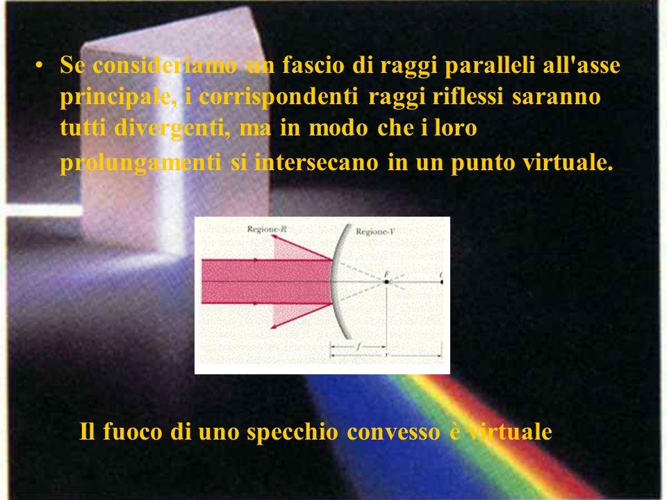 Se consideriamo un fascio di raggi paralleli all'asse principale, i corrispondenti raggi riflessi saranno tutti divergenti, ma in modo che i loro prol