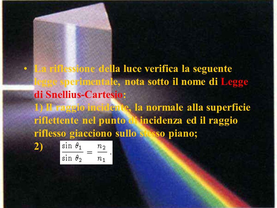 La riflessione della luce verifica la seguente legge sperimentale, nota sotto il nome di Legge di Snellius-Cartesio: 1) Il raggio incidente, la normal