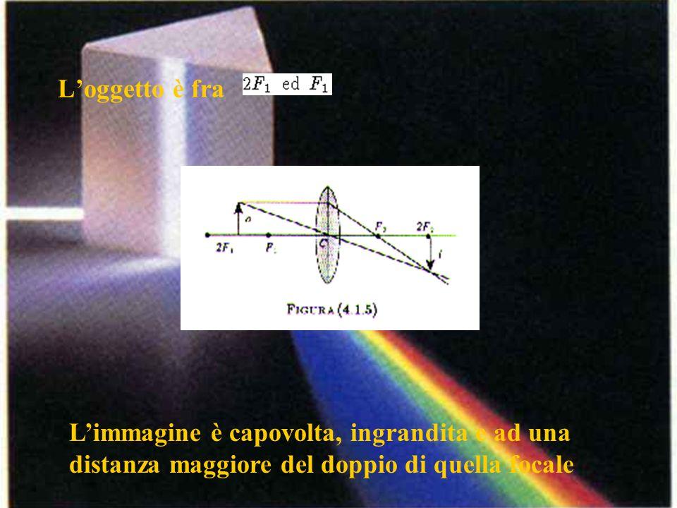 Loggetto è fra Limmagine è capovolta, ingrandita e ad una distanza maggiore del doppio di quella focale