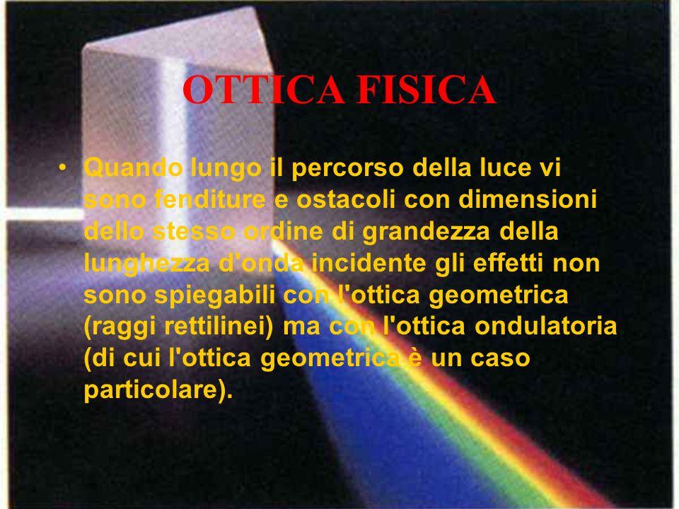 OTTICA FISICA Quando lungo il percorso della luce vi sono fenditure e ostacoli con dimensioni dello stesso ordine di grandezza della lunghezza d'onda