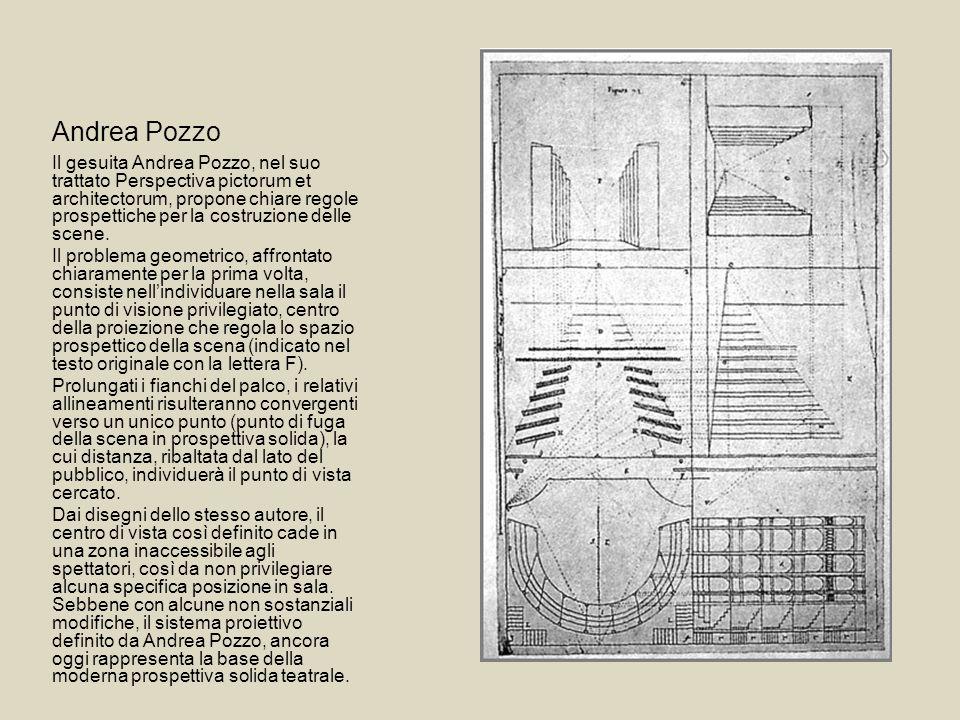 Andrea Pozzo Il gesuita Andrea Pozzo, nel suo trattato Perspectiva pictorum et architectorum, propone chiare regole prospettiche per la costruzione de