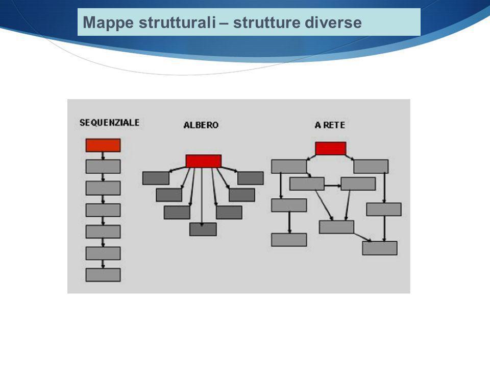 Mappe strutturali – strutture diverse