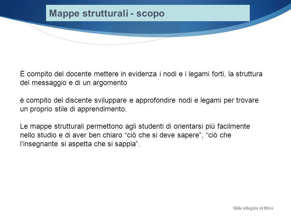 Slide allegate al libro Mappe strutturali - scopo È compito del docente mettere in evidenza i nodi e i legami forti, la struttura del messaggio e di u