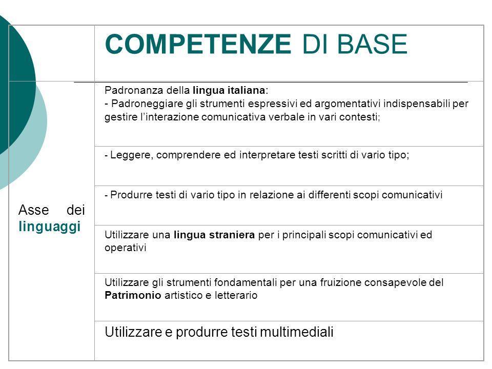 COMPETENZE DI BASE Asse dei linguaggi Padronanza della lingua italiana: - Padroneggiare gli strumenti espressivi ed argomentativi indispensabili per g