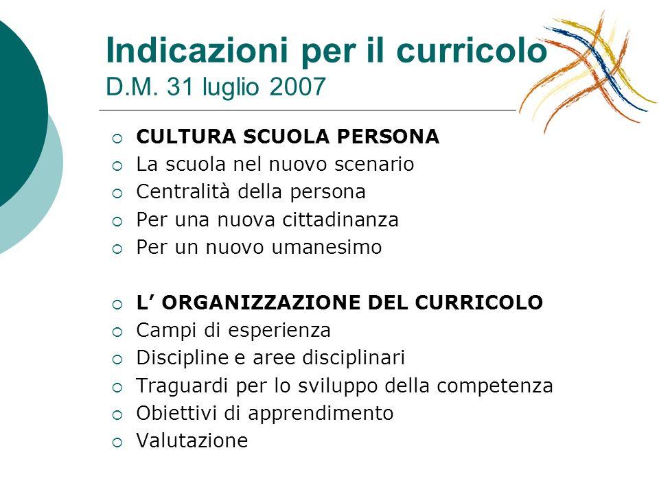 Indicazioni per il curricolo D.M. 31 luglio 2007 CULTURA SCUOLA PERSONA La scuola nel nuovo scenario Centralità della persona Per una nuova cittadinan
