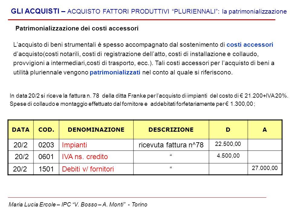 Maria Lucia Ercole – IPC V. Bosso – A. Monti - Torino GLI ACQUISTI – ACQUISTO FATTORI PRODUTTIVI PLURIENNALI: la patrimonializzazione DATACOD.DENOMINA