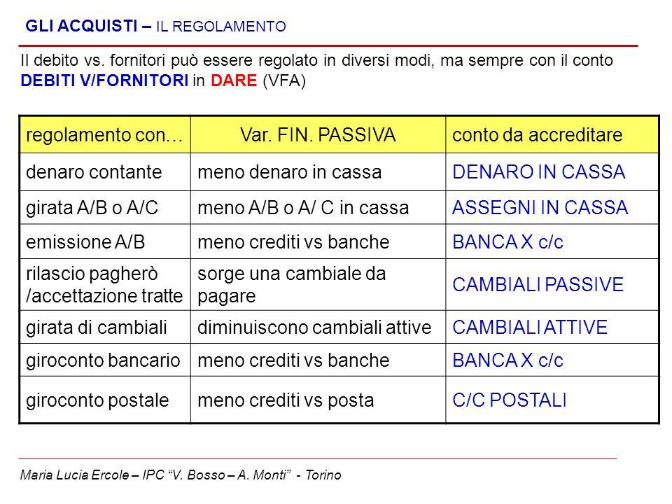 Maria Lucia Ercole – IPC V. Bosso – A. Monti - Torino GLI ACQUISTI – IL REGOLAMENTO regolamento con…Var. FIN. PASSIVAconto da accreditare denaro conta