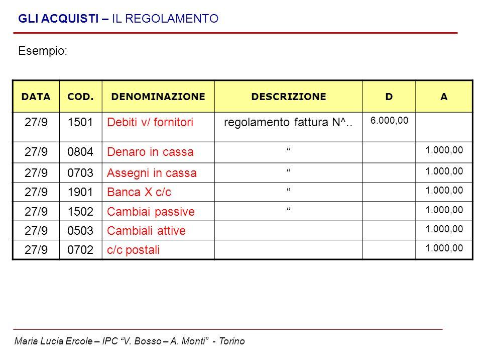 Maria Lucia Ercole – IPC V. Bosso – A. Monti - Torino GLI ACQUISTI – IL REGOLAMENTO DATACOD.DENOMINAZIONEDESCRIZIONEDA 27/91501Debiti v/ fornitorirego