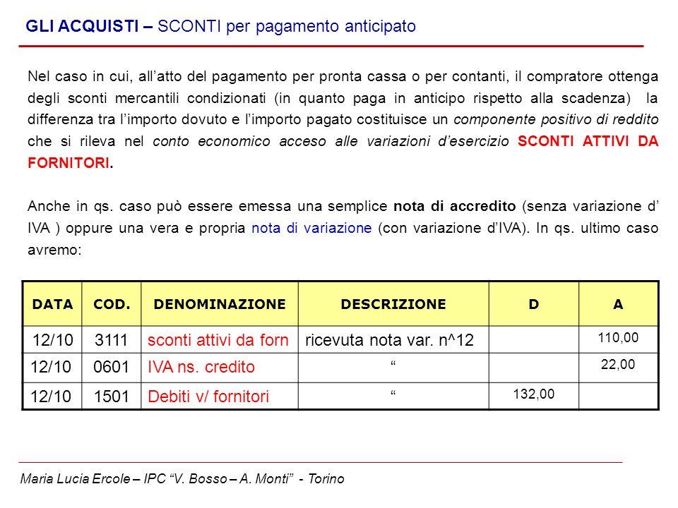 Maria Lucia Ercole – IPC V. Bosso – A. Monti - Torino GLI ACQUISTI – SCONTI per pagamento anticipato Nel caso in cui, allatto del pagamento per pronta