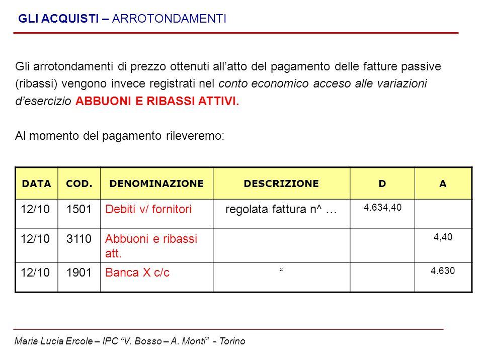 Maria Lucia Ercole – IPC V. Bosso – A. Monti - Torino GLI ACQUISTI – ARROTONDAMENTI Gli arrotondamenti di prezzo ottenuti allatto del pagamento delle