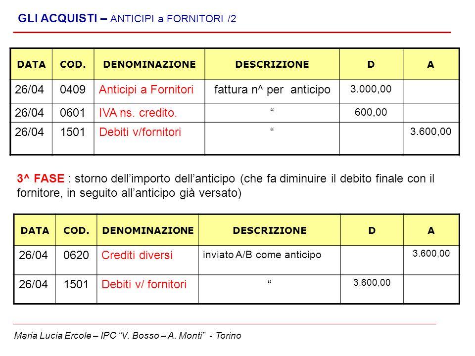 Maria Lucia Ercole – IPC V. Bosso – A. Monti - Torino GLI ACQUISTI – ANTICIPI a FORNITORI /2 DATACOD.DENOMINAZIONEDESCRIZIONEDA 26/040409Anticipi a Fo