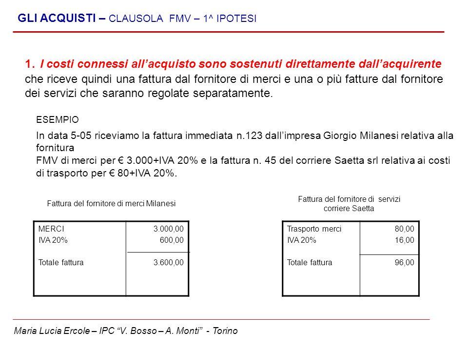 Maria Lucia Ercole – IPC V. Bosso – A. Monti - Torino GLI ACQUISTI – CLAUSOLA FMV – 1^ IPOTESI 1. I costi connessi allacquisto sono sostenuti direttam