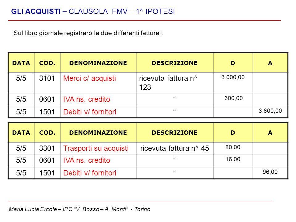 Maria Lucia Ercole – IPC V. Bosso – A. Monti - Torino GLI ACQUISTI – CLAUSOLA FMV – 1^ IPOTESI DATACOD.DENOMINAZIONEDESCRIZIONEDA 5/53101Merci c/ acqu