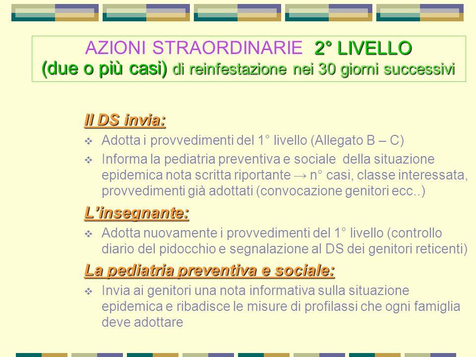 Il DS invia: Adotta i provvedimenti del 1° livello (Allegato B – C) Informa la pediatria preventiva e sociale della situazione epidemica nota scritta