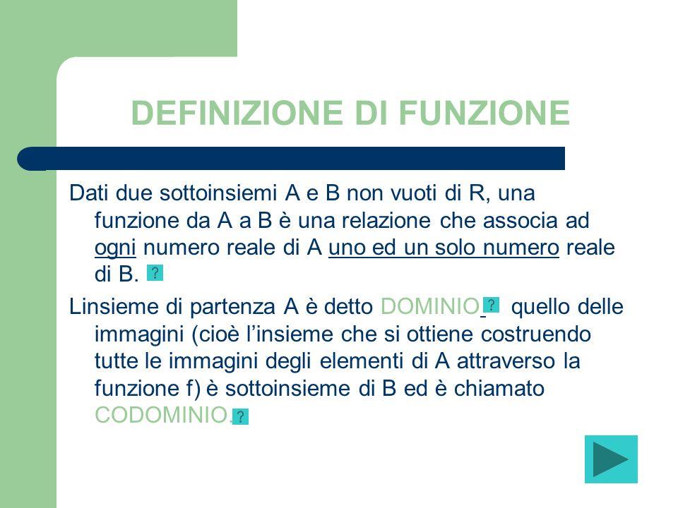 DEFINIZIONE DI FUNZIONE Dati due sottoinsiemi A e B non vuoti di R, una funzione da A a B è una relazione che associa ad ogni numero reale di A uno ed