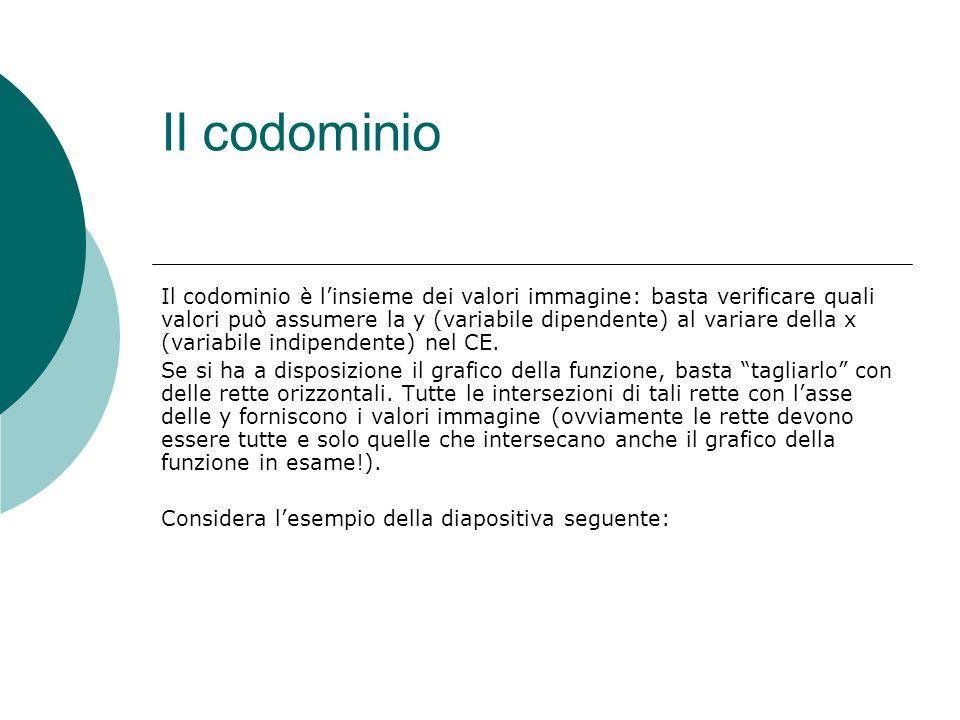 Il codominio Il codominio è linsieme dei valori immagine: basta verificare quali valori può assumere la y (variabile dipendente) al variare della x (v