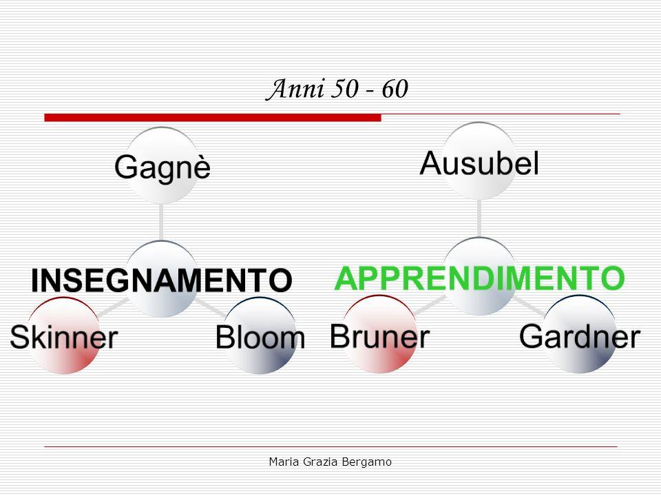 Maria Grazia Bergamo Anni 50 - 60 APPRENDIMENTO AusubelGardnerBruner INSEGNAMENTO GagnèBloomSkinner