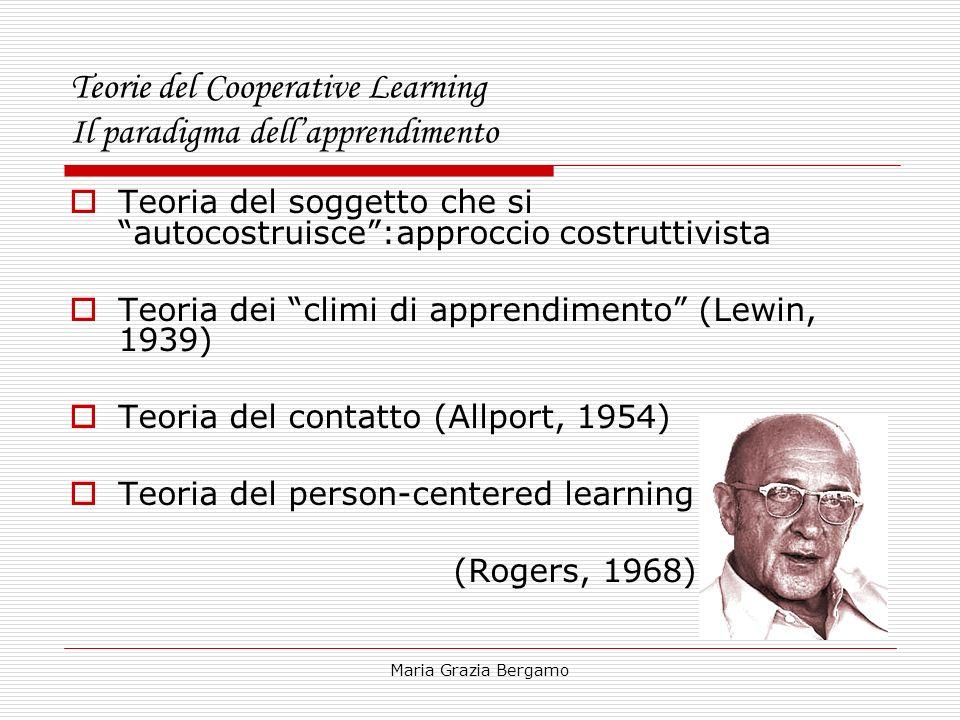 Maria Grazia Bergamo Teorie del Cooperative Learning Il paradigma dellapprendimento Teoria del soggetto che si autocostruisce:approccio costruttivista