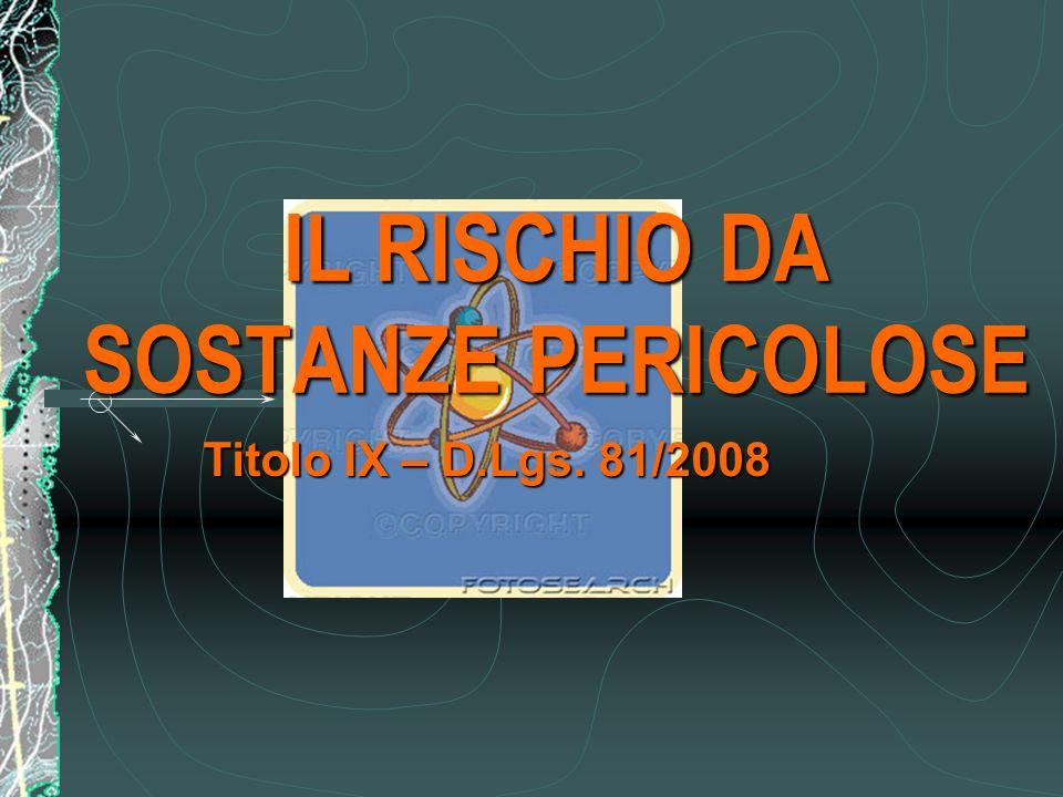 IL RISCHIO DA SOSTANZE PERICOLOSE Titolo IX – D.Lgs. 81/2008
