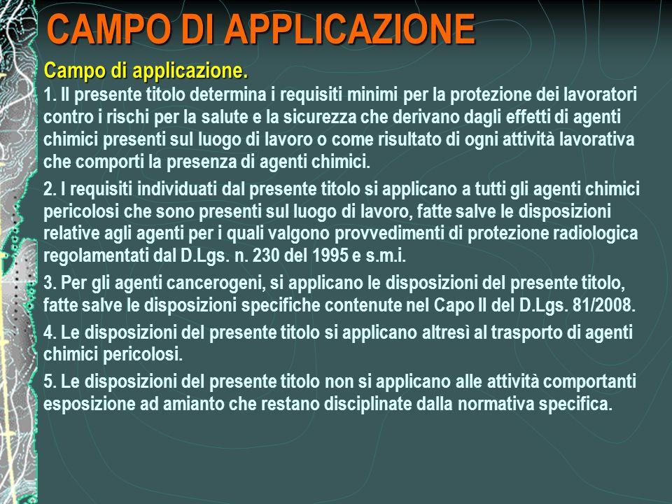 CAMPO DI APPLICAZIONE Campo di applicazione.Campo di applicazione.