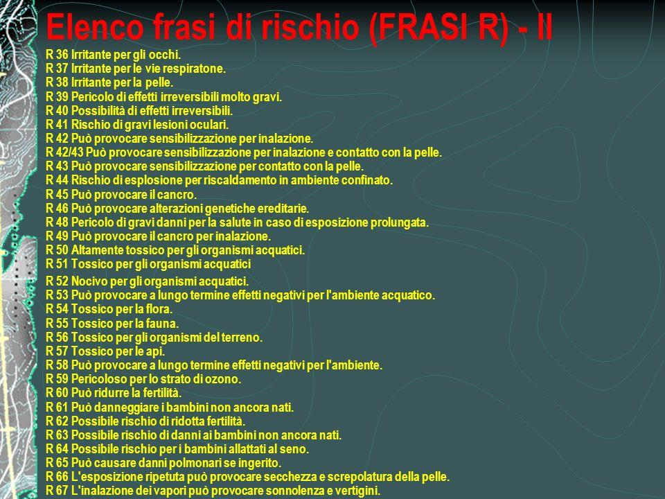 Elenco frasi di rischio (FRASI R) - II R 36 Irritante per gli occhi.
