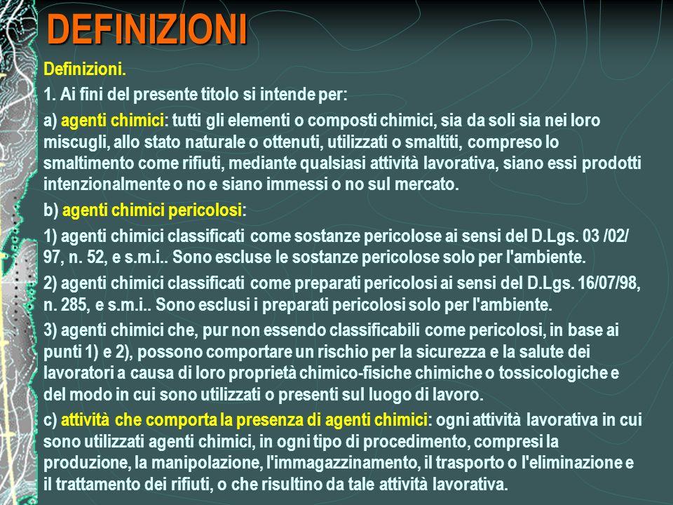 DEFINIZIONI Definizioni.1.