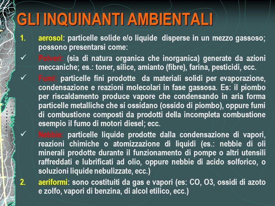 GLI INQUINANTI AMBIENTALI 1.aerosol: particelle solide e/o liquide disperse in un mezzo gassoso; possono presentarsi come: Polveri: (sia di natura organica che inorganica) generate da azioni meccaniche; es.: toner, silice, amianto (fibre), farina, pesticidi, ecc.
