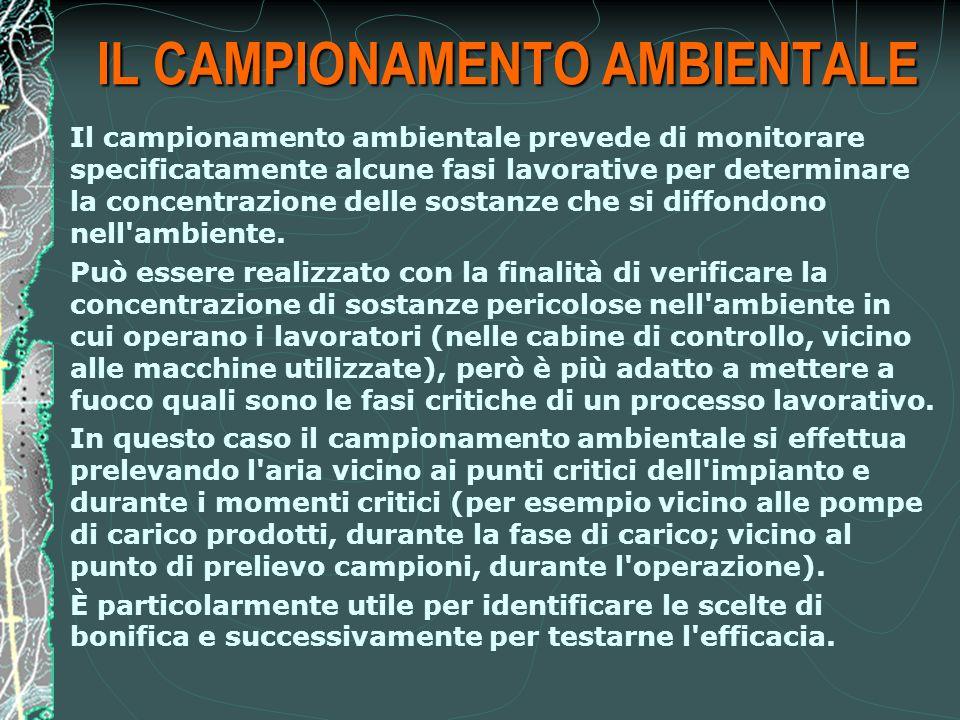 IL CAMPIONAMENTO AMBIENTALE Il campionamento ambientale prevede di monitorare specificatamente alcune fasi lavorative per determinare la concentrazione delle sostanze che si diffondono nell ambiente.