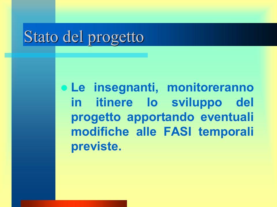 Stato del progetto Le insegnanti, monitoreranno in itinere lo sviluppo del progetto apportando eventuali modifiche alle FASI temporali previste.