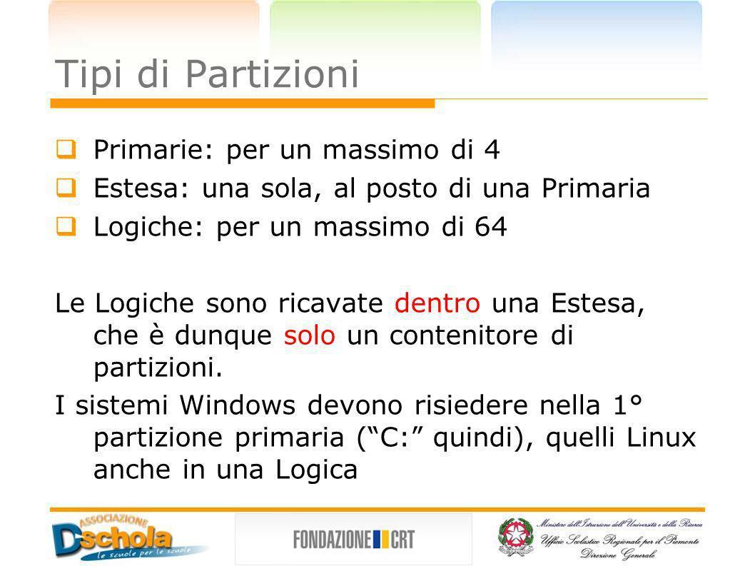Tipi di Partizioni Primarie: per un massimo di 4 Estesa: una sola, al posto di una Primaria Logiche: per un massimo di 64 Le Logiche sono ricavate den