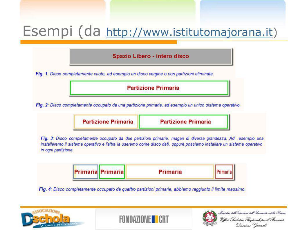 Esempi (da http://www.istitutomajorana.it) http://www.istitutomajorana.it