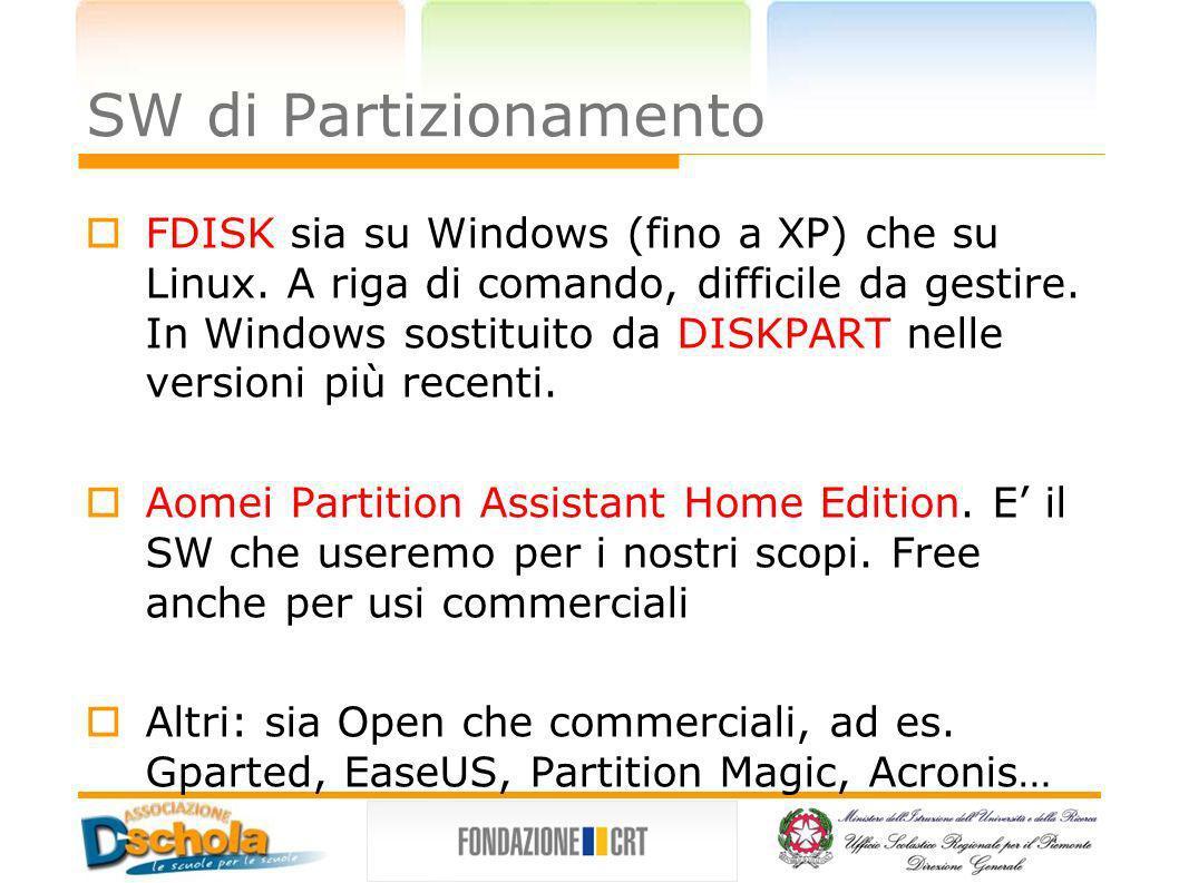 SW di Partizionamento FDISK sia su Windows (fino a XP) che su Linux. A riga di comando, difficile da gestire. In Windows sostituito da DISKPART nelle