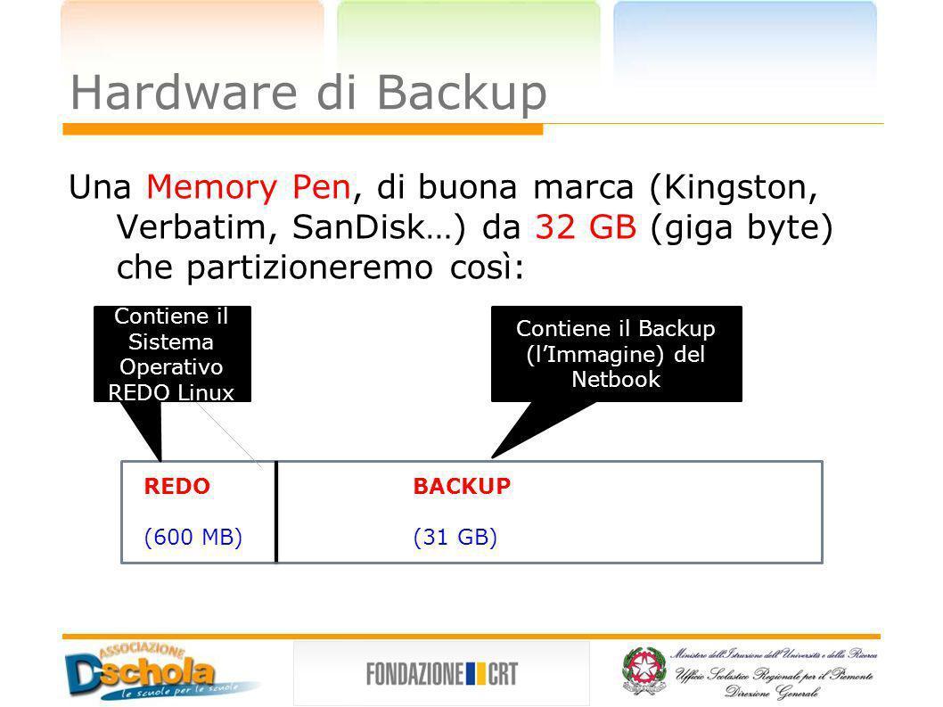 Hardware di Backup Una Memory Pen, di buona marca (Kingston, Verbatim, SanDisk…) da 32 GB (giga byte) che partizioneremo così: REDO (600 MB) BACKUP (3