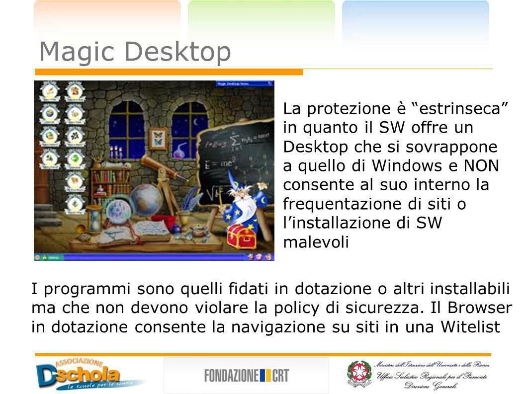 Magic Desktop La protezione è estrinseca in quanto il SW offre un Desktop che si sovrappone a quello di Windows e NON consente al suo interno la frequ