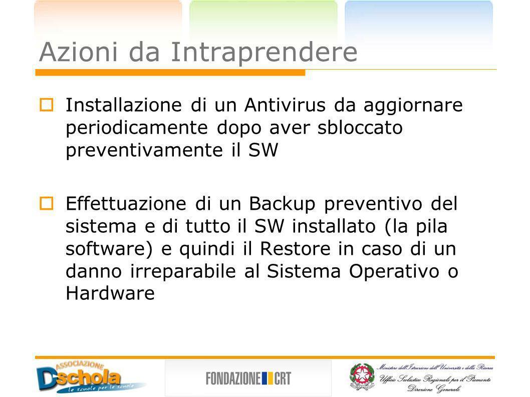 Azioni da Intraprendere Installazione di un Antivirus da aggiornare periodicamente dopo aver sbloccato preventivamente il SW Effettuazione di un Backu