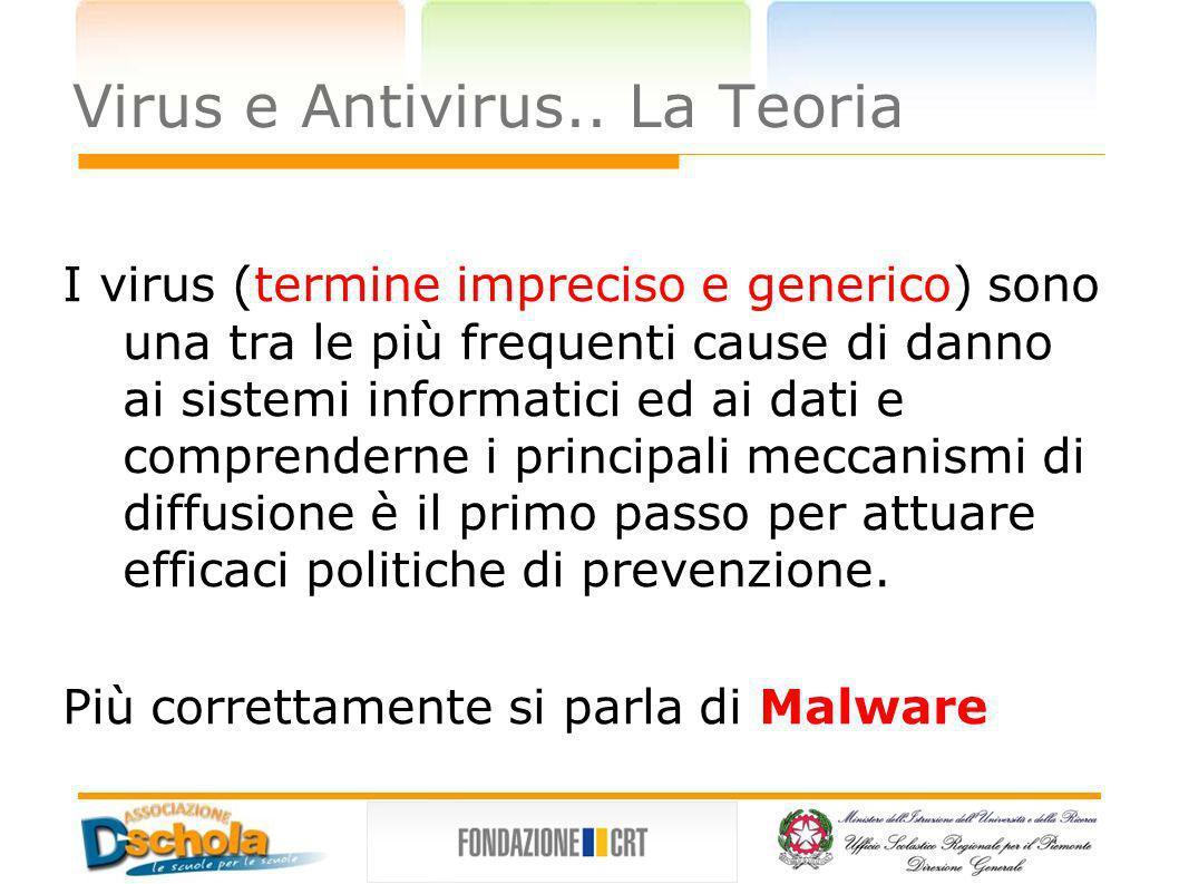 Virus e Antivirus.. La Teoria termine impreciso e generico I virus (termine impreciso e generico) sono una tra le più frequenti cause di danno ai sist
