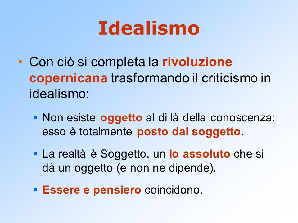 Idealismo Con ciò si completa la rivoluzione copernicana trasformando il criticismo in idealismo: Non esiste oggetto al di là della conoscenza: esso è