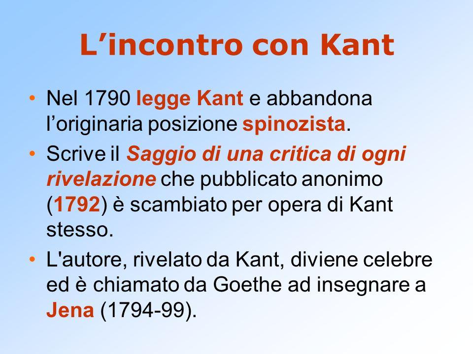 Lincontro con Kant Nel 1790 legge Kant e abbandona loriginaria posizione spinozista. Scrive il Saggio di una critica di ogni rivelazione che pubblicat