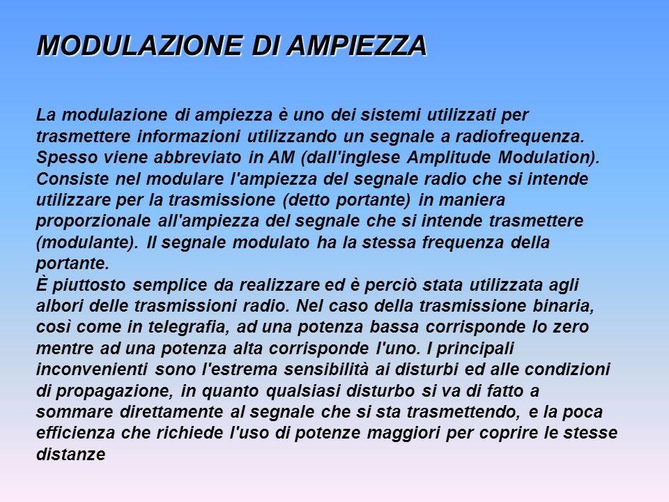 MODULAZIONE DI AMPIEZZA La modulazione di ampiezza è uno dei sistemi utilizzati per trasmettere informazioni utilizzando un segnale a radiofrequenza.