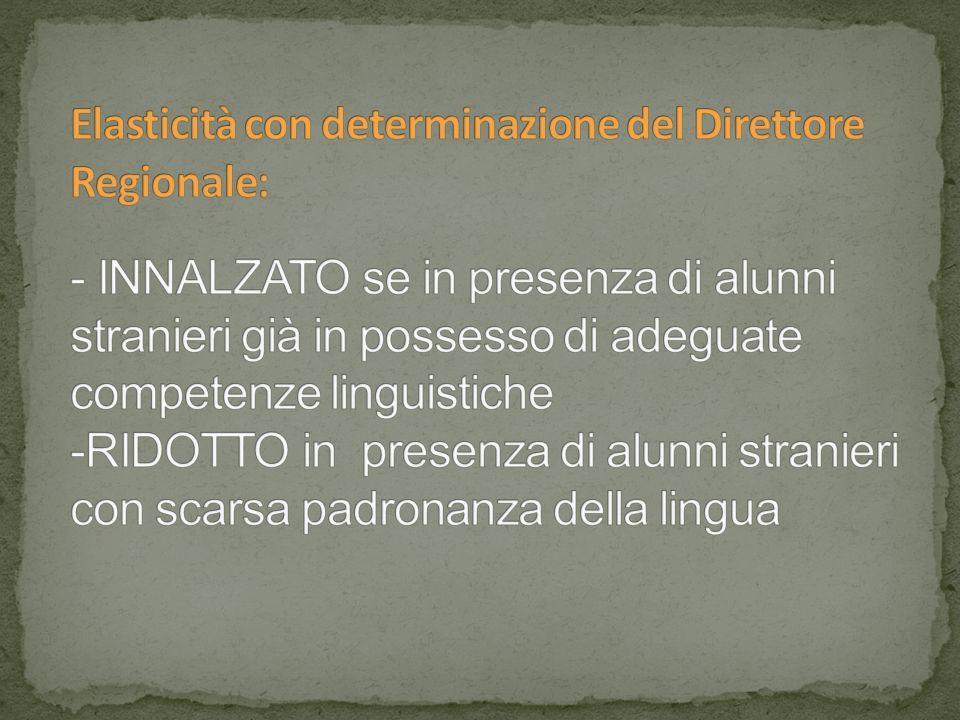 Il numero degli alunni con cittadinanza non italiana presenti in ciascuna classe non potrà superare di norma il 30 % del totale degli iscritti Il limi